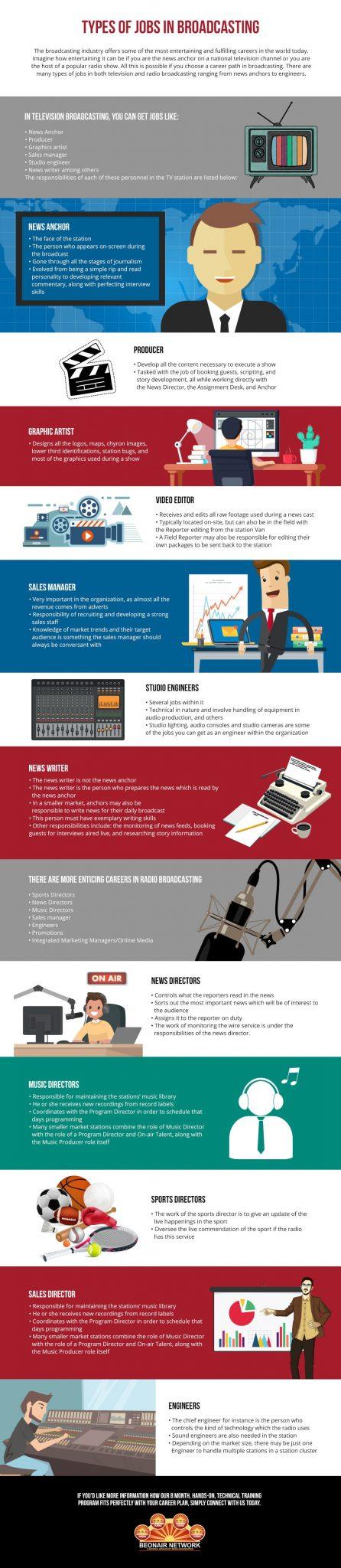 Broadcasting Jobs