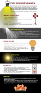 TYPES OF LIGHTING USED IN TV BROADCASTING